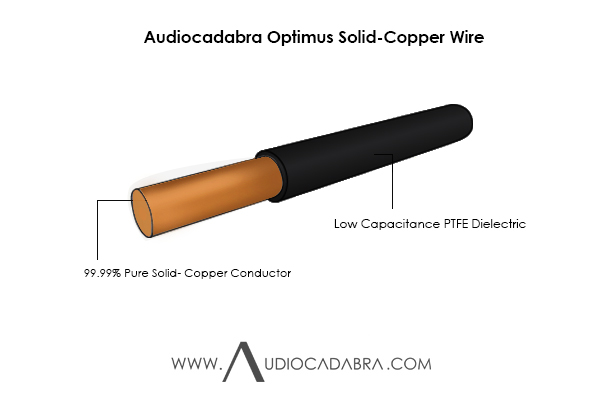Audiocadabra-Optimus-99.99%-Pure-Solid-Copper-Wire-In-PTFE-Insulation-Cutaway