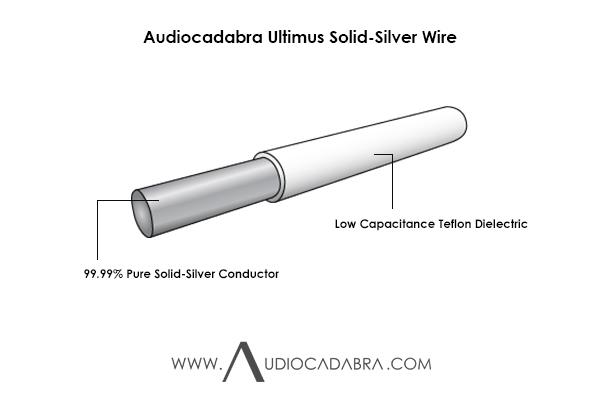 Audiocadabra-Ultimus-99.99%-Pure-Solid-Silver-Wire-In-Teflon-Insulation-Cutaway